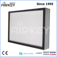 industrial clean room hepa filter,replacement air filter manufacturer