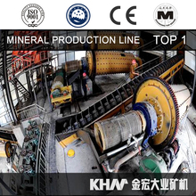 Mineral Processing Equipment | Gold Mine machine | Ore processing machine Ball mill Mining Machinery Made By KHM