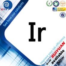 buy Iridium metal powder from manufacturer