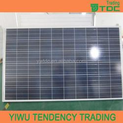 the lowest price solar panel 250W