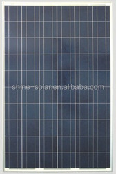 250W polycrystalline PV solar panel with lower price