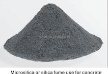 micro silica fume in concrete ppt