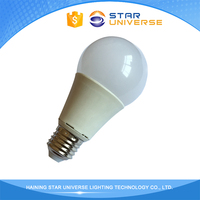 Factory directly provide low price 3 volt led light bulbs