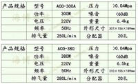 Морской насос ACo/380 ACo/300a AC 380W/300W