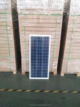 95w poly solar panel