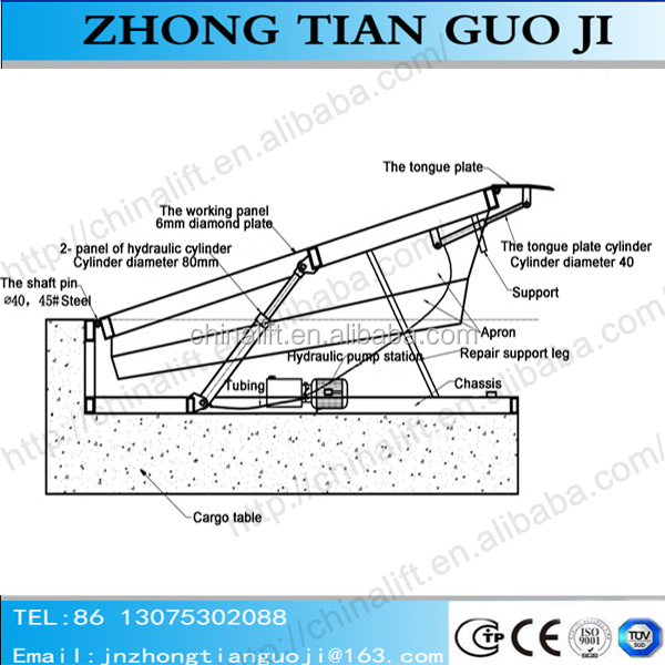 Hydraulic Dock Plate Parts : Hydraulic dock leveler t load mechanical ramp