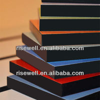 panel wood laminate sheets