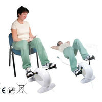 Arm and Leg Exercise Equipment As Seen on TV