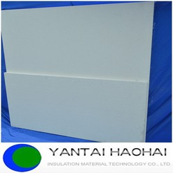 Yantai fire resistant Calcium Silicate Board for Electrical heating equipment or facilities