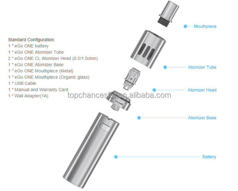 Joyetech Ego One Tank Joyetech Ego One Mini Kit With