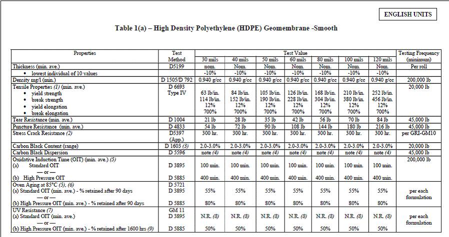 High Density Polyethylene Geomembrane - Buy Hdpe Liner ...
