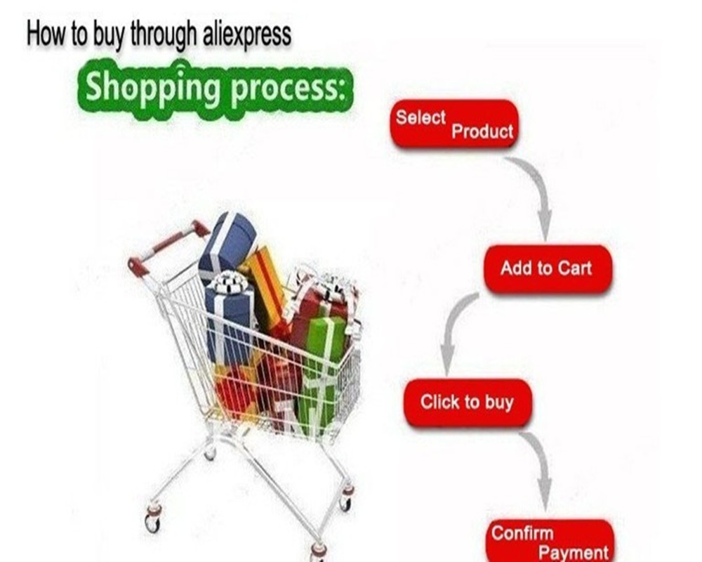 how to buy in aliexpress