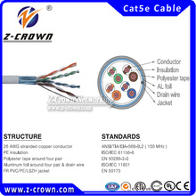 Z-crown best quality FTP cat5e lan cable / network cable definition