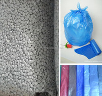 Plastic bags producer high quality Antifoaming agent additive Masterbatch