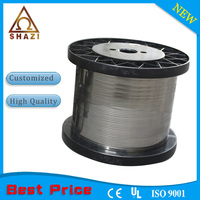 Electric Resistance Wire for Heating Elements