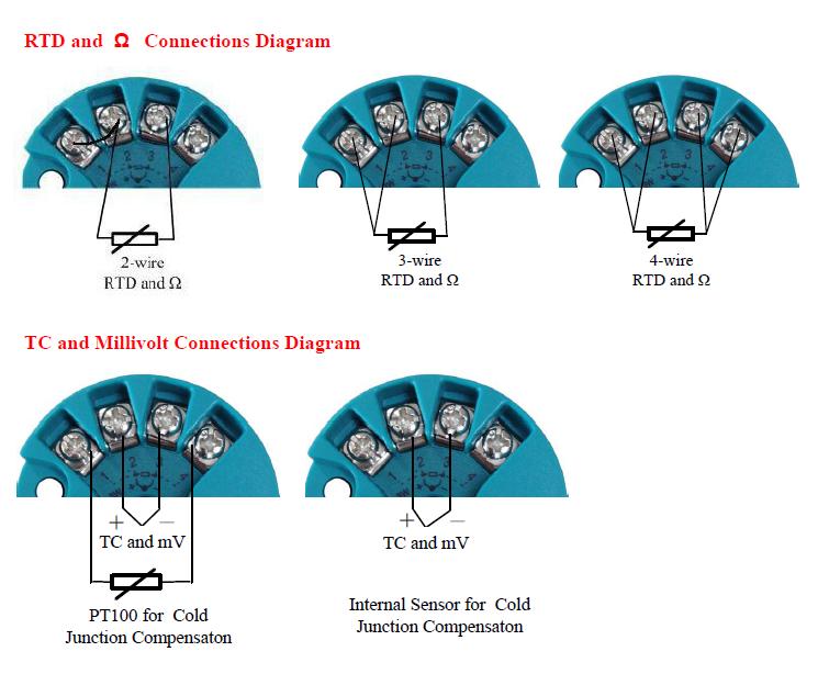 D248 Converter Pt100 Rtd Temperature Sensor Transmitter 4-20 Ma ...