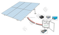 1200Wp-1800Wp Solar power system