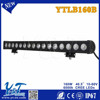 wholesale Hot Auto Daylight Driving Daytime Running Light Lamp for car