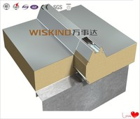 1000mm width good thermal insulation polyurethane sandwich panel for roof and wall