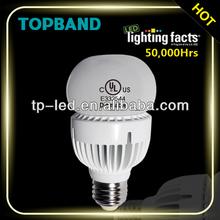 common led bulbs