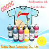 Looking for Agents to Distribute Our Products Heat Transfer sublimation Ink