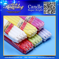 Candle exported, white cheap candle