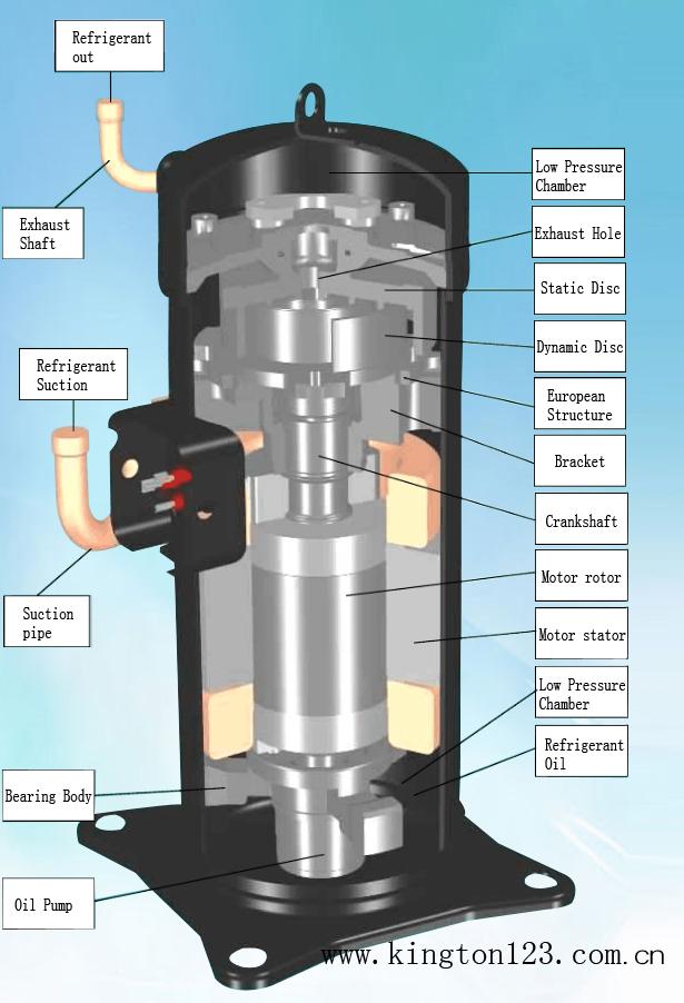 R22 Daikin Compressor Daikin R22 Compressor Daikin
