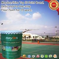 rubber outdoor basketball court flooring coating