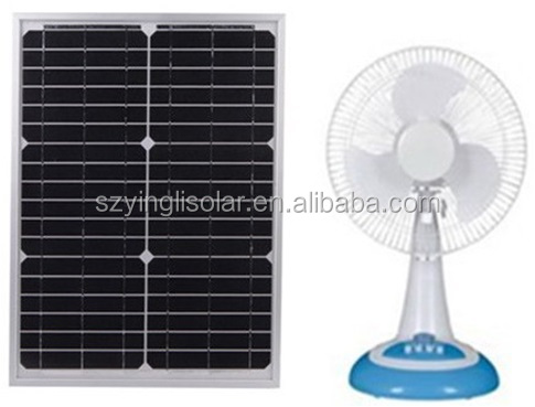 Szyl sf r1512 good price of dc 12v table rechargeable fan for 12v dc table fan price