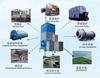 Hot sale biomass gasification stove/biomass gasification furnace/biomass gasifier