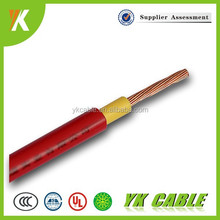 scrap electric copper wire manufacturers