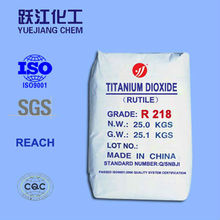 Titanium dioxide rutile data sheet & MSDS