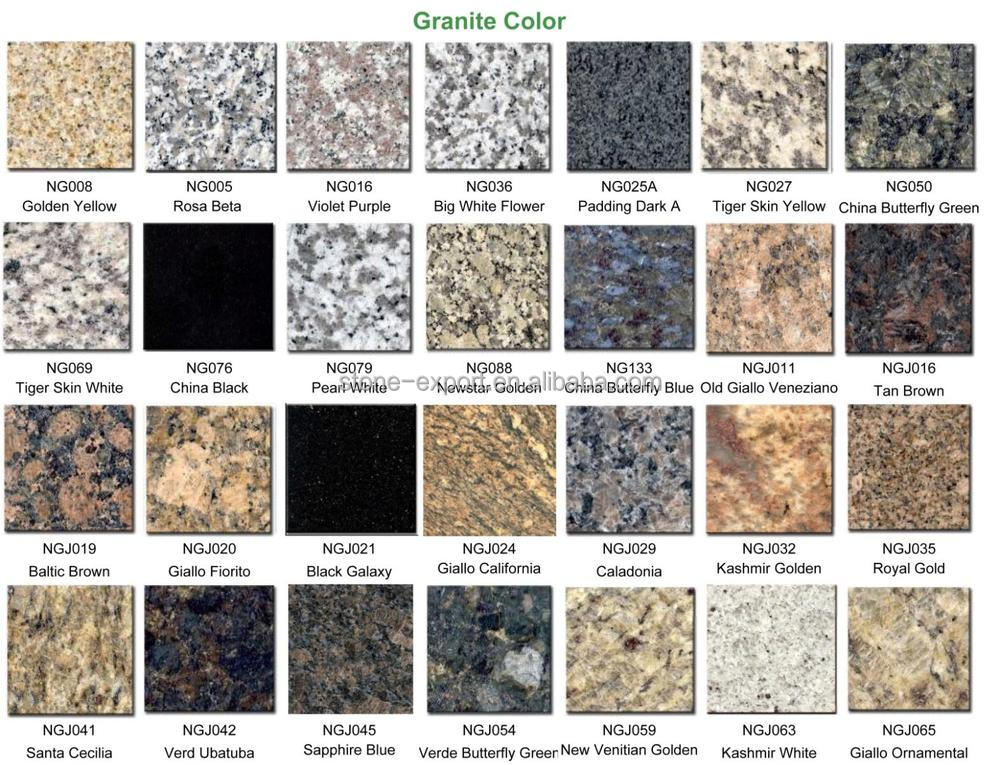 Image gallery granite names Stone flooring types