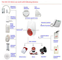 wholesale high technology fire alarm strobe lights
