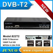 2015 Best Selling Digital Receiver TV DVB-T2 to Armenia Russia Uganda