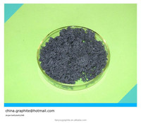 expansion rate 250:1 flame retardant expanded graphite powder