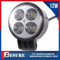 High Quality Light Accessories High Lumen Mechanics Work Lamp