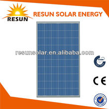 280W 36V Poly Solar Panel for Solar Power System with CE/TUV/IEC price per watt