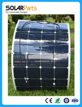 280watts solar panel price manufacturers in china