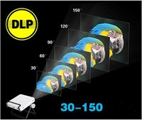 Best Mini projector with CE ROHS FCC CCC certificates as seen on TV