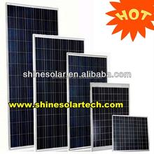 250Wp poly Best price per watt solar panels