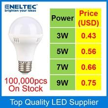 Cheapest price unique designed smd e27 led bulb
