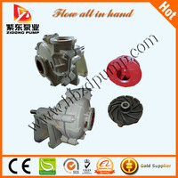 10/8HH slurry pump replaced parts (CE ISO )