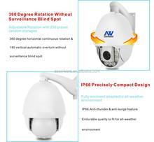 High speed dome ip camera ptz controller