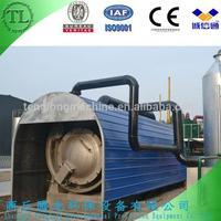 International market waste tyre pyrolysis plant