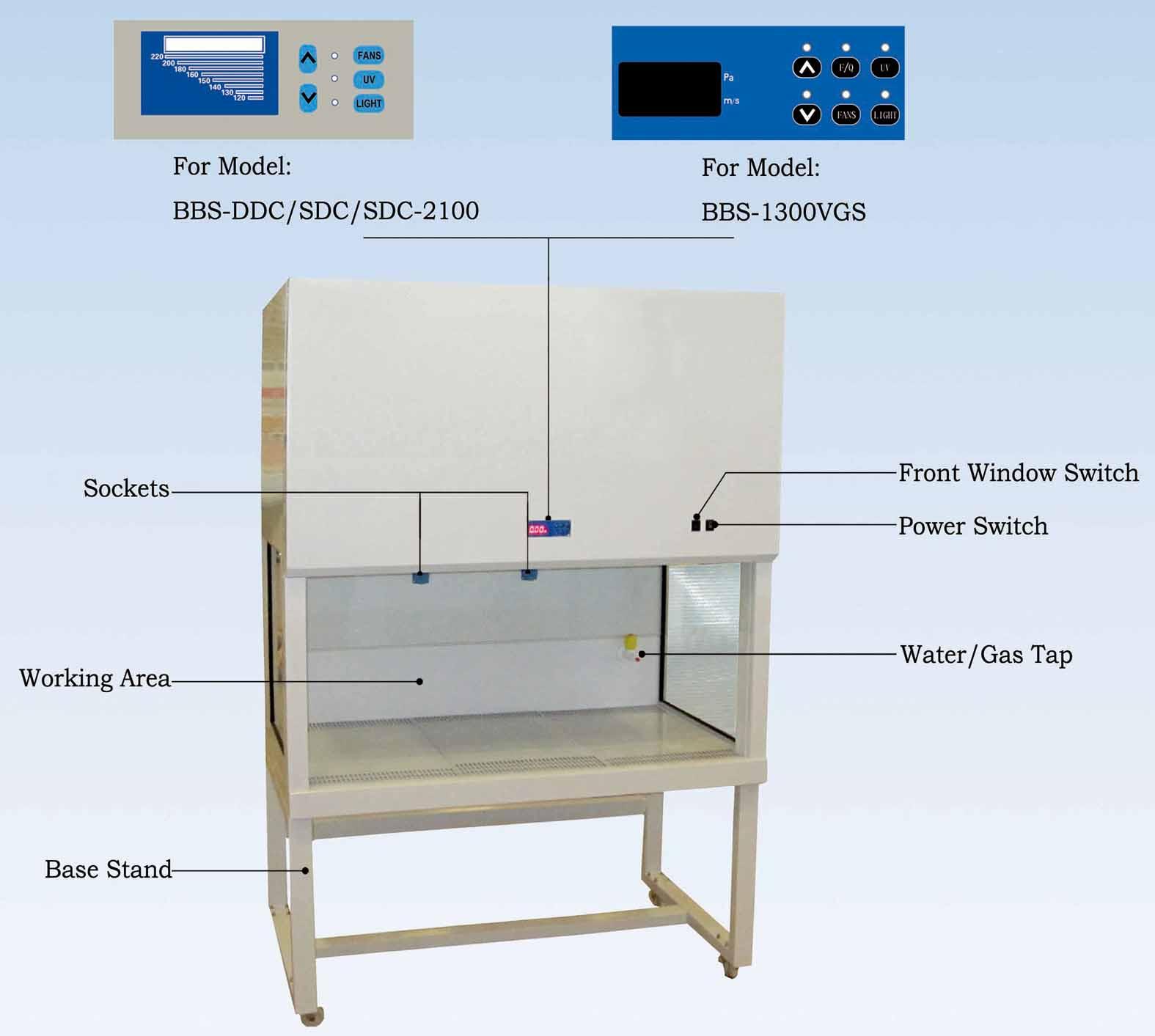 GIGA laminar air flow clean bench China (Mainland) Laboratory Furniture