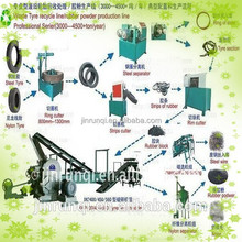 new invention tire recycling machinery/used tire recycling plant