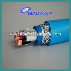 XLPE Insulated PVC Sheathed 0.6/1KV Low Voltage Cable For Hot Selling