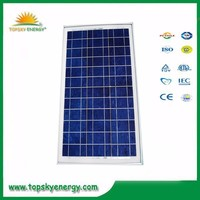 25w 17.5V 1.43A OEM/ODM poly grade A wholesale prices of solar panel made in China