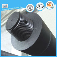the whole sale price electrode supplier